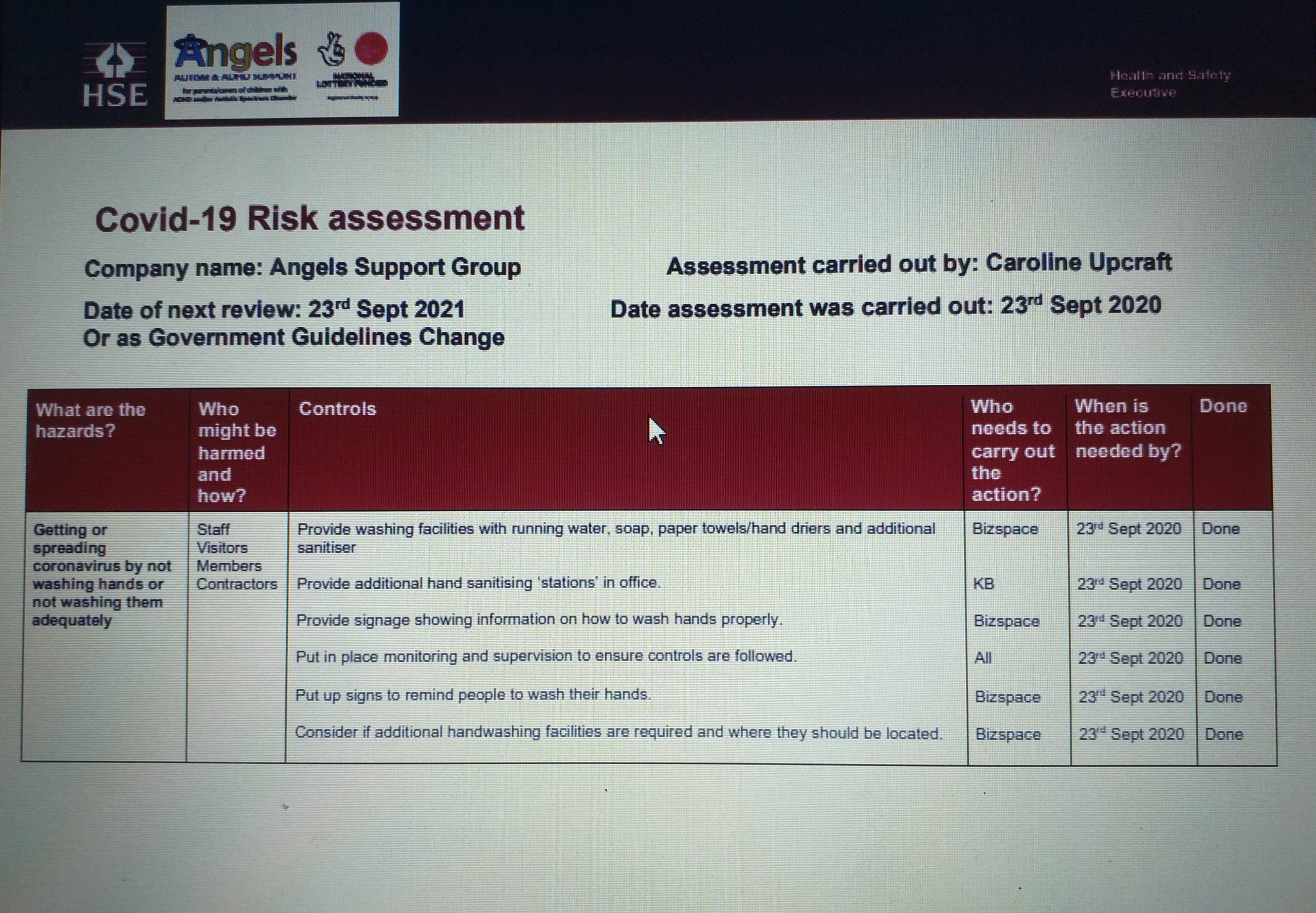 Angels Covid-19 Risk Assessment September 2020